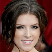 Anna Kendrick Karaoke | Instrumental | Backing Track