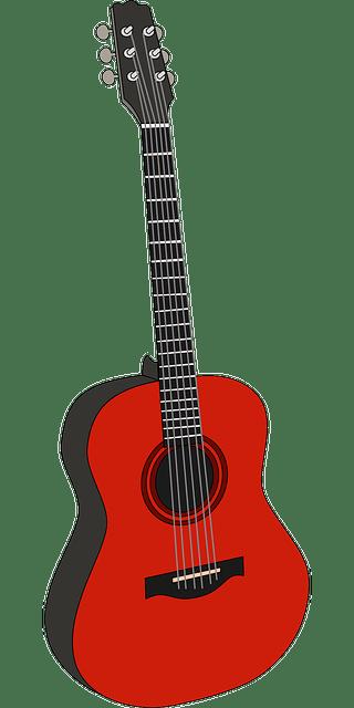 Guitar Store Sydney