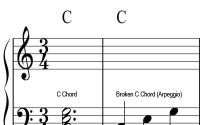 Why Are Chord Arpeggios Important